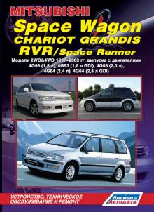 Mitsubishi CHARIOT GRANDIS, SPACE WAGON, RVR, SPACE RUNNER